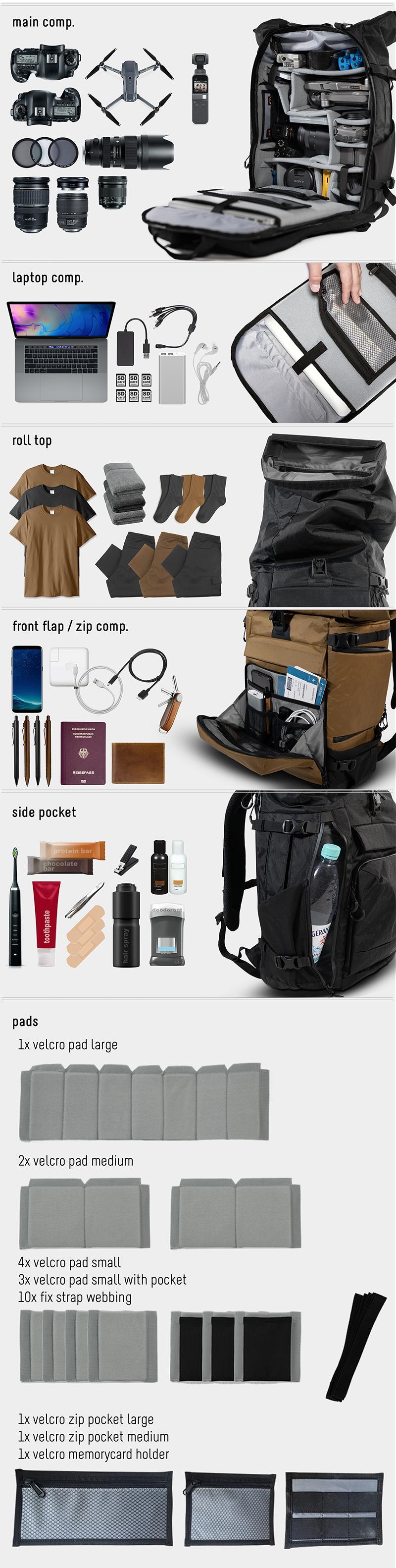 compagnon_element_line_backpack_whatfits_waspasstrein_camerabag