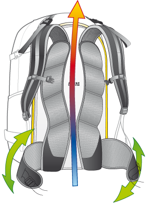 icon_compagnon_deuter_alpine_explorer_backsystem