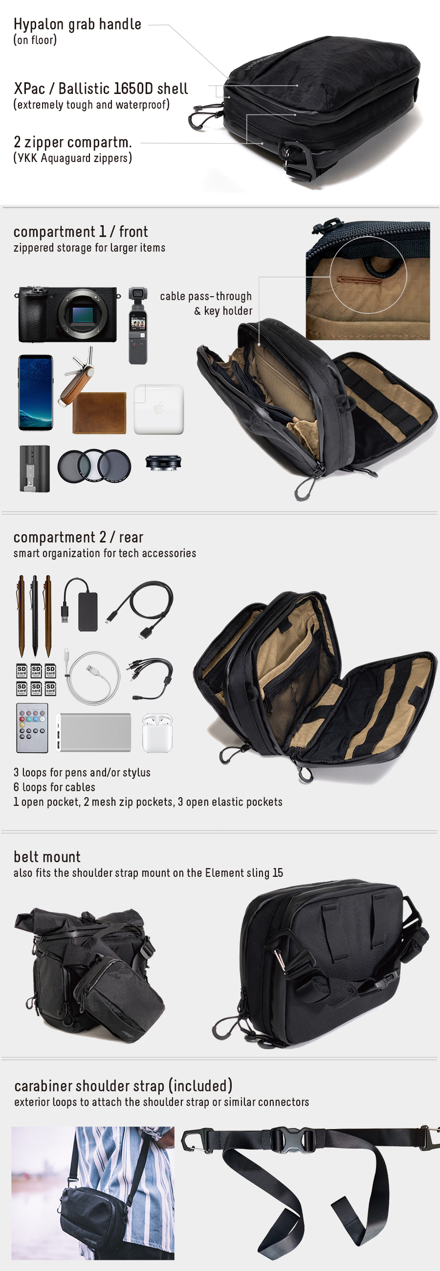 compagnon_element_pouch_techpouch_gearpocket_sling_xpac_organizer_beltpocket_ENG