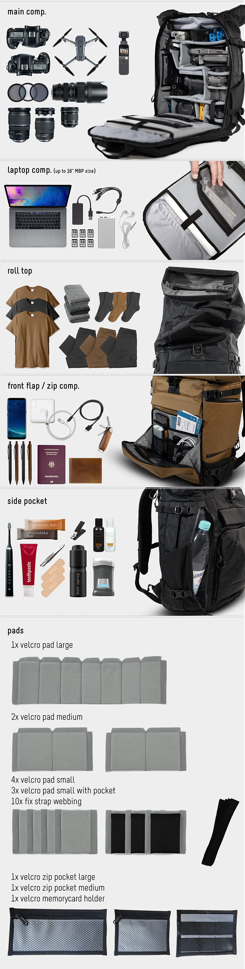 compagnon_element_line_backpack_whatfits_waspasstrein_camerabag