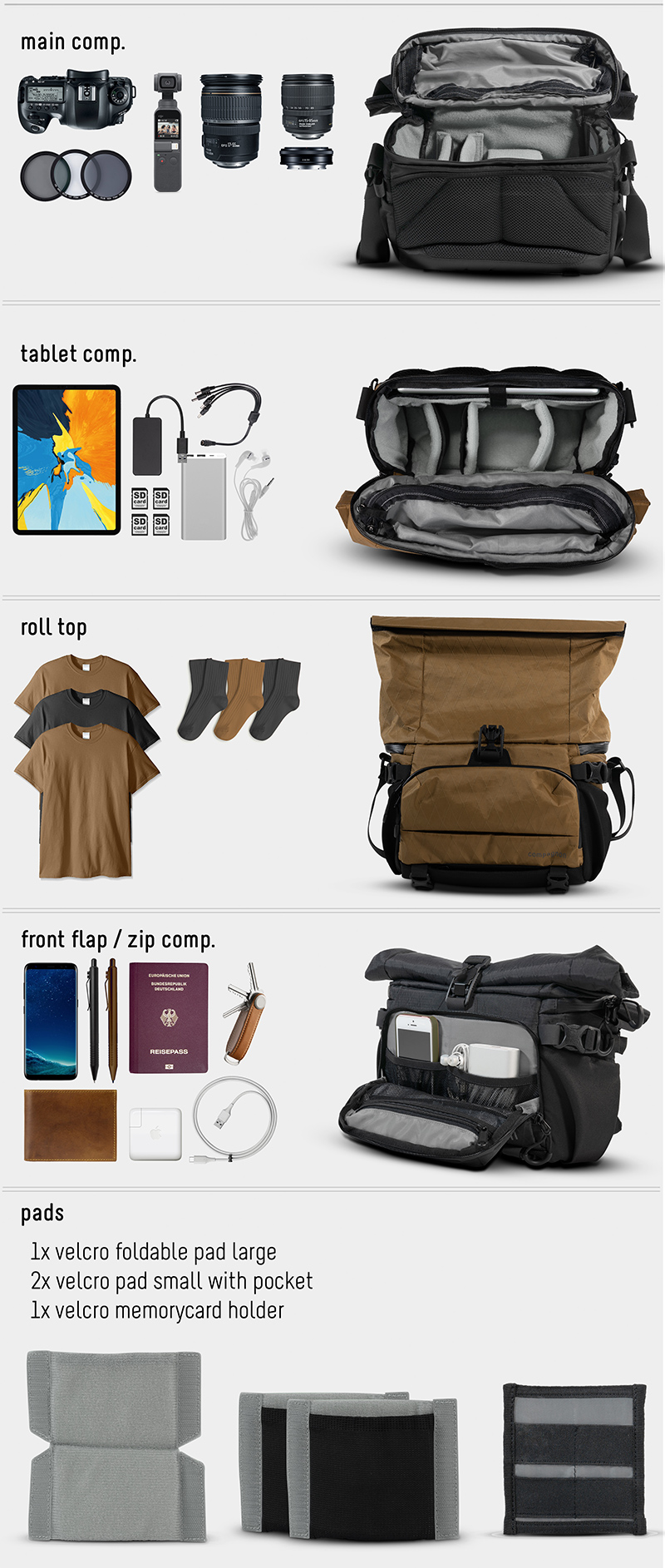 compagnon_element_line_sling11_whatfits_waspasstrein_camerabag